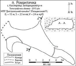 Рис. 4 План печери Романтична